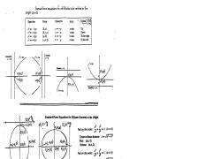 Conic Section Reference Sheet1.pdf