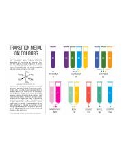 Transition Metals Ions Colours.png
