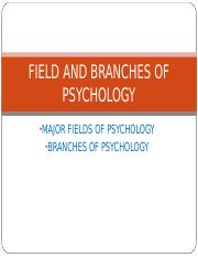 1396226112BRANCHES OF PSYCHOLOGY