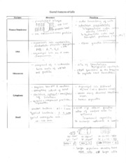 Cell Structure and Function Chart