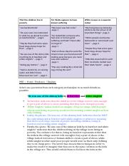 Mr. Pip Chapter 1 Theme Analysis.docx