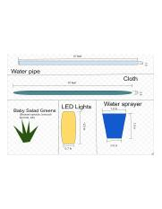 DP Bio Final Project Parts (Baby Salad Greens, LED Lights, Water Sprayer, Cloth, Pipe).PNG