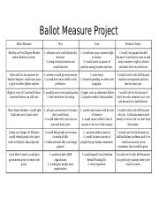 Kyley Tate - Ballot Measure Project.docx