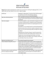 HIS 100 Secondary Source Analysis Worksheet.docx