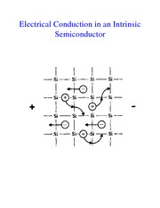 Electrical Conduction in an Intrinsic Semiconductor