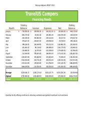 Lab 2-2 Part 1 TravelUS Campers Report
