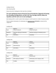 Audiogram Review Assignment Worksheet.docx