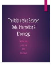 The Relationship Between Data, Information & Knowledge