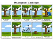 Class 25 - Software Project Management(1)