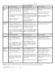 Long Essay Question Rubric (1page).pdf