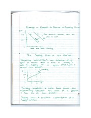 Econ Supply notes