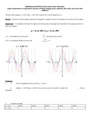 notes amplitude and period