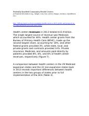 Federally Qualified Community Health Centers