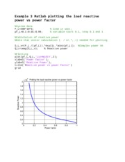 3 METLAB  plotting the load reactive power vs power factor Example 3.docx