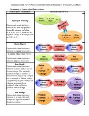 intermolecular_forces _worksheet_and_key.pdf ...