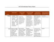 mgt 420 individual theory matrix Mgt 420 entire course purchase here product description mgt 420 week 1 individual assignment role of stakeholders paper mgt 420.
