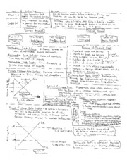 Intro to Macroeconomics Cheat Sheets (4)