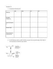 worksheet 13 worksheet 13 1 complete the following chart sn1 sn2 e1 e2 rate law greatest. Black Bedroom Furniture Sets. Home Design Ideas
