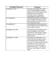 f write a word essay explaining your informed opinion about most popular related documents