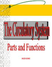 CIRCULATORY SYSTEMS PARTS_FUNCTIONS