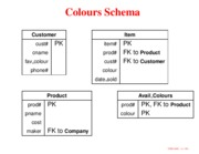 CSE 6421 Color Schema