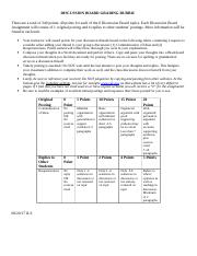 DISCUSSION BOARD GRADING RUBRIC (1) (1).doc