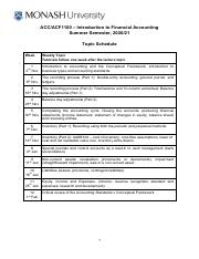 ACCACF1100 - Topic Schedule and Assessment Summary.pdf
