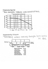 Compression Testing Notes