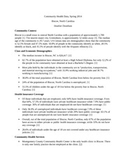 Community Fact Sheet Assignment