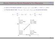 86. Electric Field from Electric Potential in Two Dimensions