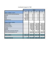 Gp_03_Sn_06_spreadsheet (NPV, ROI, Payback)