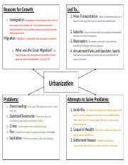 Module 2 Lesson 3 Practice Activity Graphic Organizer Urbanization