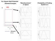 45. Wave_Functions 2010(1)