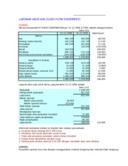 laporan-arus-kas-cash-flow-statement1