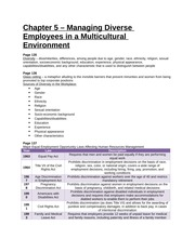 Study Guide - Chapter 5 - Managing Diverse Employees in a Multicultural Environment