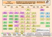 Electrical_Engineering_Road_Map-2013