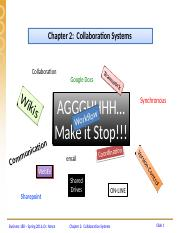 Chapter 2 - Collaboration Systems (1).pptx