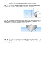 Curved Surfaces & Buoyancy (Practise Problems)