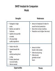 SWOT for Companion Meals.pptx