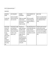 Synthesis table project 2.docx