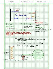 CE2703_Fluid_Mech_NOTES-Lecture_Notes.14.pdf