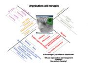 Bsbwor501ebook 1 ebook bsbwor501 manage personal work priorities 3 pages week 13 mindmaps fandeluxe Choice Image