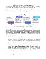 The Conscious Competence Learning Model (1).doc
