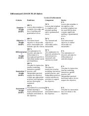 Differentiated LESSON PLAN Rubric.docx