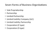 Business Organizations notes