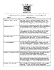 Holocaust Term Sheet