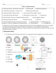 AP_Notes_Unit 2_1_Atom structure and Theory