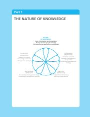 2011_Jashapara_Knowledge Management An Integrated Approach_Chapter1.pdf