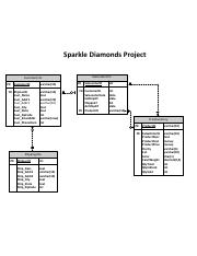 dbm380 wk2 10 pages hcs370 wk2 powerpoint draftpptx university of phoenix dbm 381 -  spring 2015 register now  dbm 380 - database concepts (573 documents.
