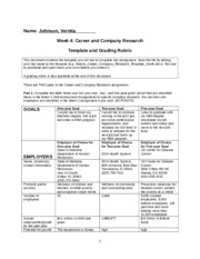 Johnson_Week 4_Career_Company_Research (2)